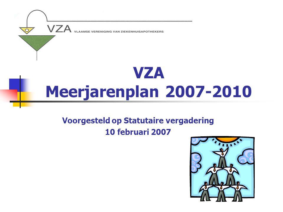 VZA Meerjarenplan 2007-2010 Leidraad voor volgend bestuur Resultaat hangt af van participatie leden