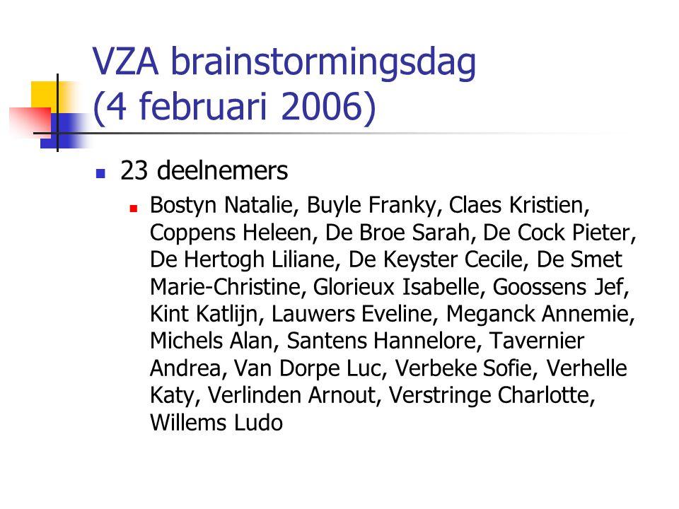 VZA brainstormingsdag (4 februari 2006) 23 deelnemers Bostyn Natalie, Buyle Franky, Claes Kristien, Coppens Heleen, De Broe Sarah, De Cock Pieter, De
