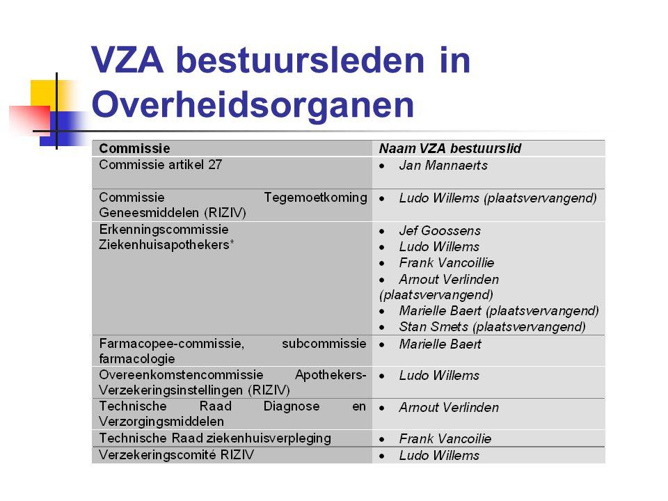 VZA bestuursleden in Overheidsorganen