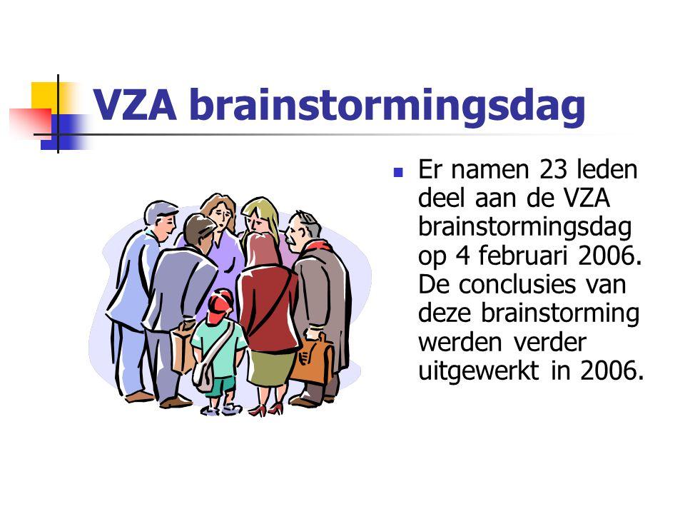 VZA brainstormingsdag Er namen 23 leden deel aan de VZA brainstormingsdag op 4 februari 2006.