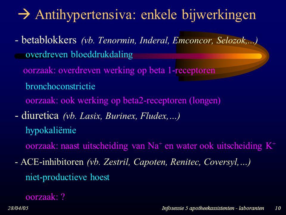 28/04/05Infosessie 5 apotheekassistenten - laboranten10  Antihypertensiva: enkele bijwerkingen - betablokkers (vb. Tenormin, Inderal, Emconcor, Seloz