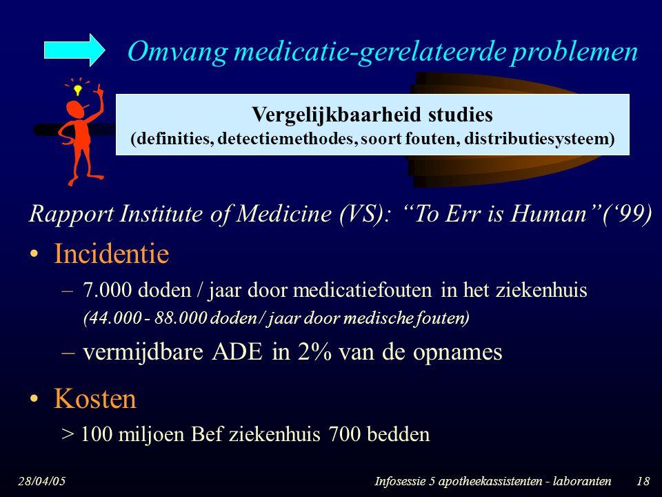 """28/04/05Infosessie 5 apotheekassistenten - laboranten18 Omvang medicatie-gerelateerde problemen Rapport Institute of Medicine (VS): """"To Err is Human""""("""