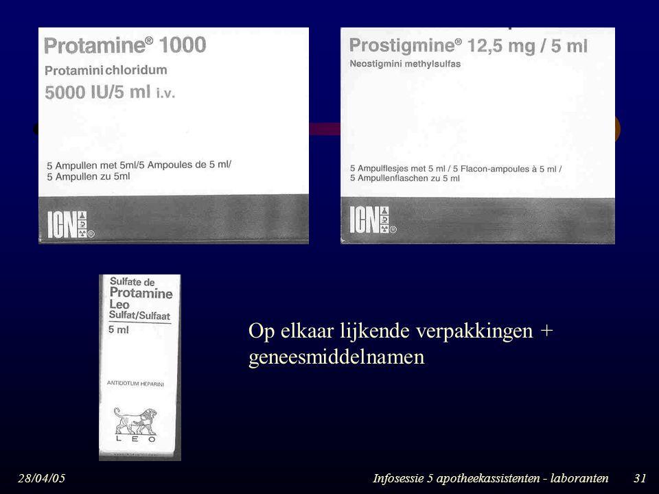 28/04/05Infosessie 5 apotheekassistenten - laboranten31 Op elkaar lijkende verpakkingen + geneesmiddelnamen