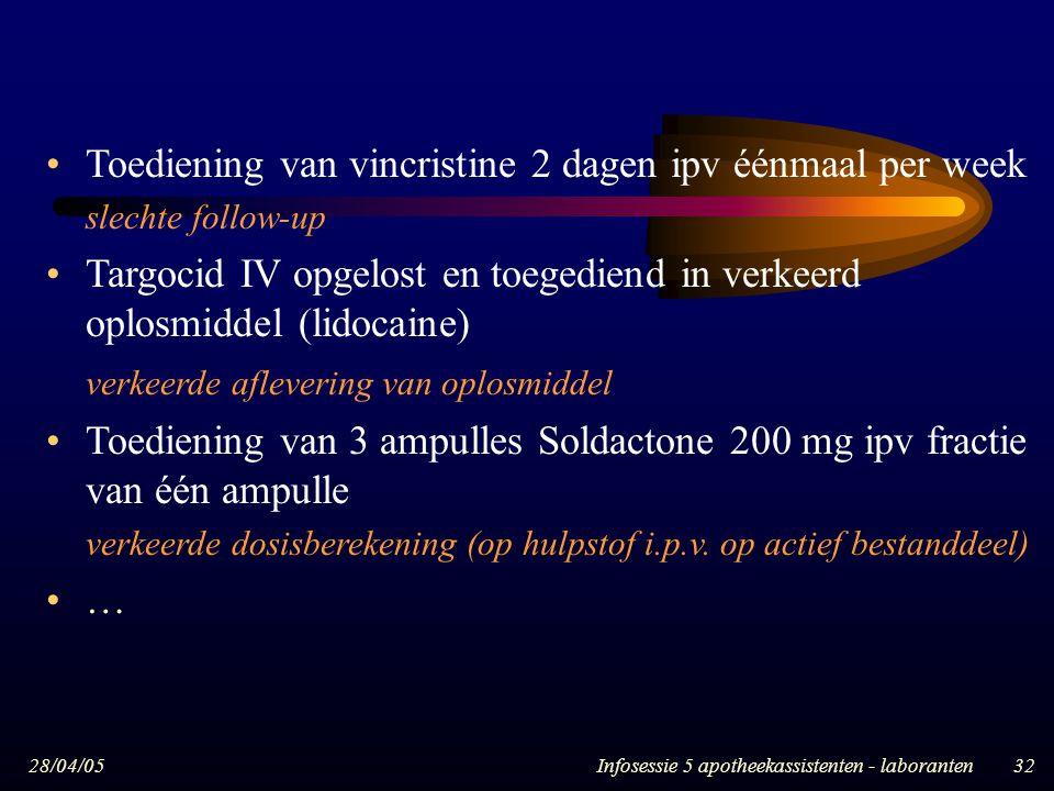 28/04/05Infosessie 5 apotheekassistenten - laboranten32 Toediening van vincristine 2 dagen ipv éénmaal per week slechte follow-up Targocid IV opgelost