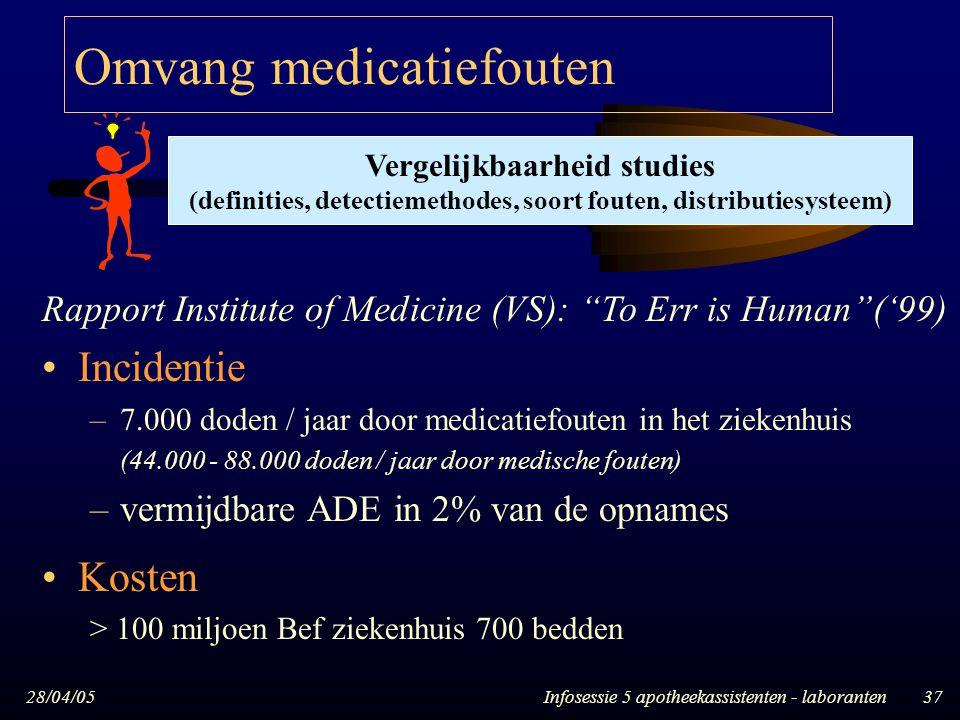 """28/04/05Infosessie 5 apotheekassistenten - laboranten37 Omvang medicatiefouten Rapport Institute of Medicine (VS): """"To Err is Human""""('99) Incidentie –"""