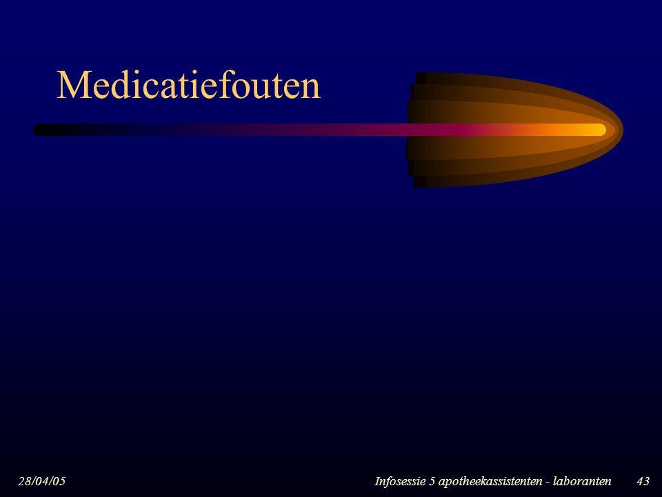 28/04/05Infosessie 5 apotheekassistenten - laboranten43 Medicatiefouten
