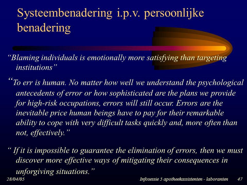 "28/04/05Infosessie 5 apotheekassistenten - laboranten47 ""Blaming individuals is emotionally more satisfying than targeting institutions"" "" To err is h"