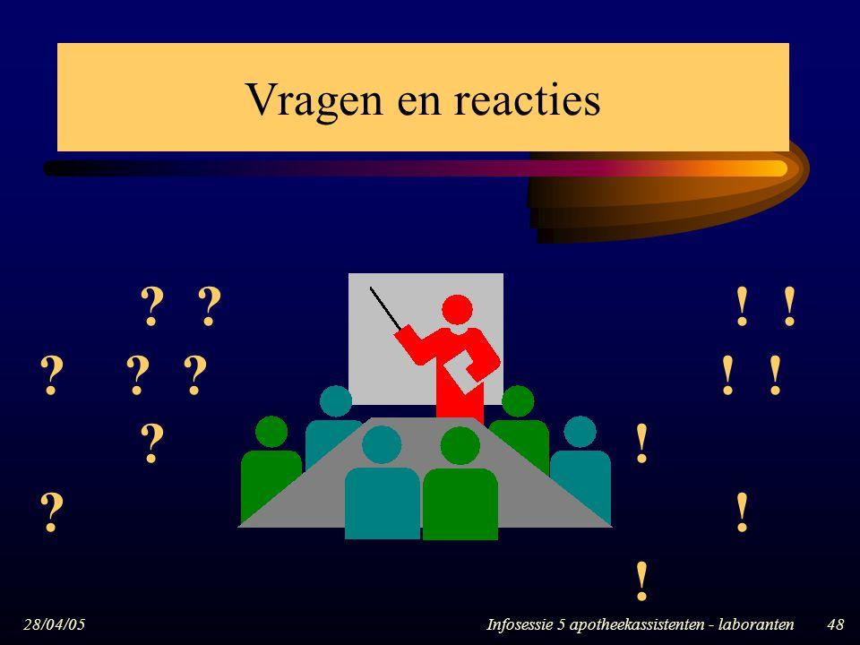 28/04/05Infosessie 5 apotheekassistenten - laboranten48 Vragen en reacties ? ? ? ? ? ? ? ! ! ! ! ! ! !