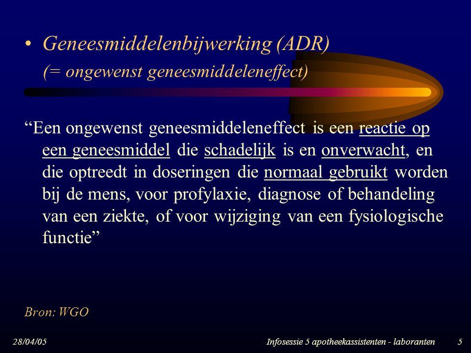 """28/04/05Infosessie 5 apotheekassistenten - laboranten5 Geneesmiddelenbijwerking (ADR) (= ongewenst geneesmiddeleneffect) """"Een ongewenst geneesmiddelen"""