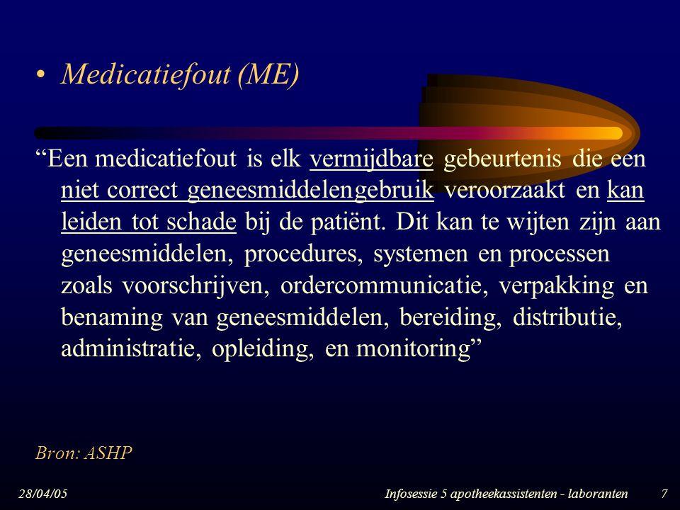 """28/04/05Infosessie 5 apotheekassistenten - laboranten7 Medicatiefout (ME) """"Een medicatiefout is elk vermijdbare gebeurtenis die een niet correct genee"""