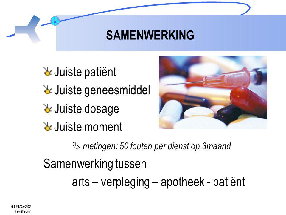 les verpleging 19/09/2007 SAMENWERKING Juiste patiënt Juiste geneesmiddel Juiste dosage Juiste moment  metingen: 50 fouten per dienst op 3maand Samen