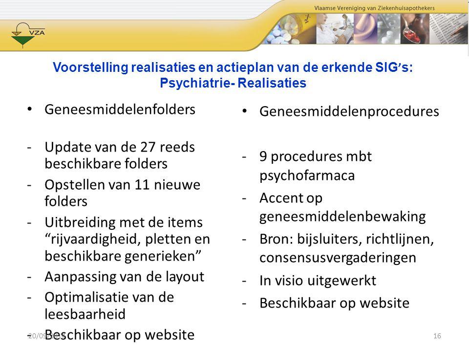 Voorstelling realisaties en actieplan van de erkende SIG ' s: Psychiatrie- Realisaties Geneesmiddelenfolders -Update van de 27 reeds beschikbare folde
