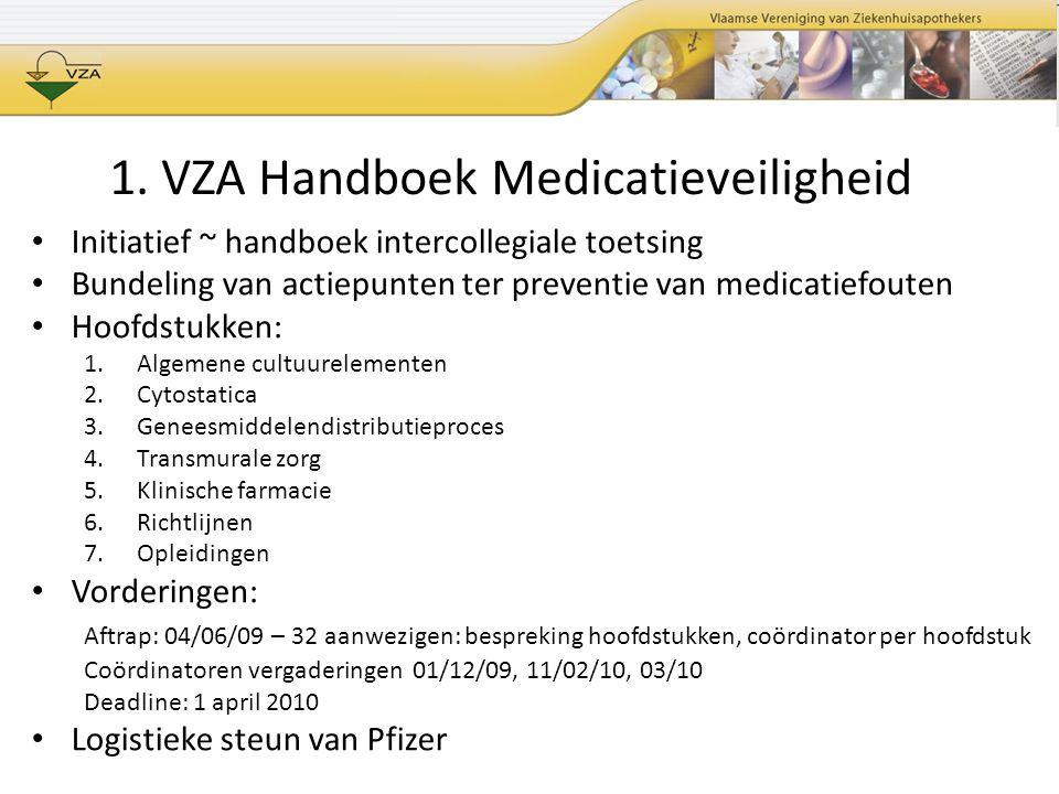 1. VZA Handboek Medicatieveiligheid Initiatief ~ handboek intercollegiale toetsing Bundeling van actiepunten ter preventie van medicatiefouten Hoofdst
