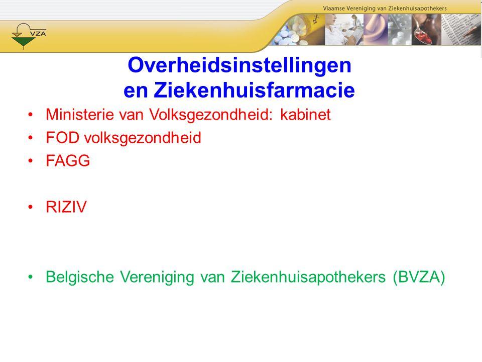 Overheidsinstellingen en Ziekenhuisfarmacie Ministerie van Volksgezondheid: kabinet FOD volksgezondheid FAGG RIZIV Belgische Vereniging van Ziekenhuis