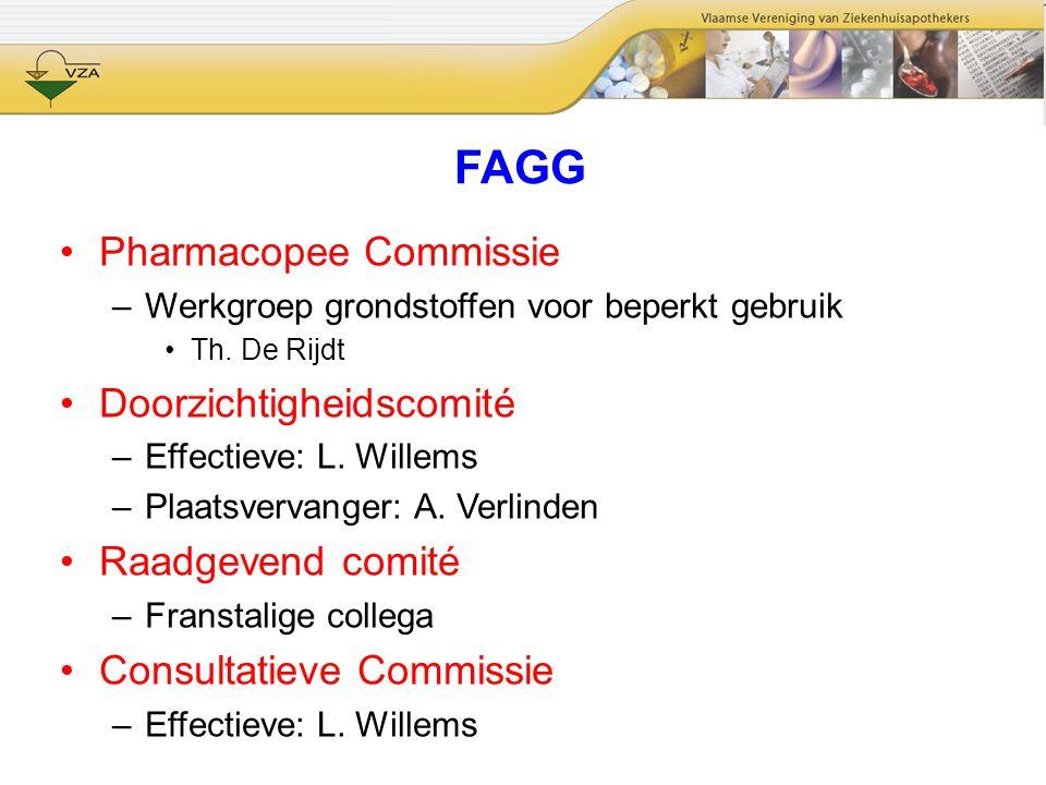 FAGG Pharmacopee Commissie –Werkgroep grondstoffen voor beperkt gebruik Th. De Rijdt Doorzichtigheidscomité –Effectieve: L. Willems –Plaatsvervanger: