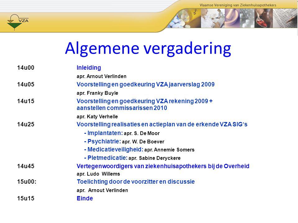 Algemene vergadering 14u00Inleiding apr. Arnout Verlinden 14u05 Voorstelling en goedkeuring VZA jaarverslag 2009 apr. Franky Buyle 14u15Voorstelling e