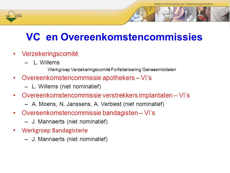 VC en Overeenkomstencommissies Verzekeringscomité – L. Willems Werkgroep Verzekeringscomité Forfaitarisering Geneesmiddelen Overeenkomstencommissie ap