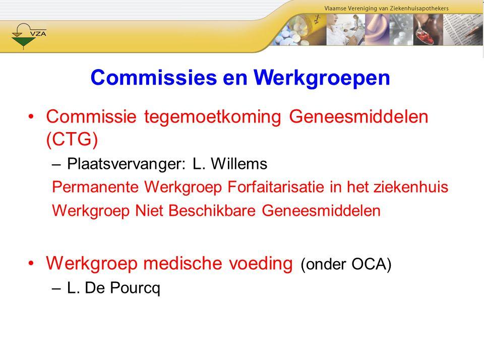 Commissies en Werkgroepen Commissie tegemoetkoming Geneesmiddelen (CTG) –Plaatsvervanger: L. Willems Permanente Werkgroep Forfaitarisatie in het zieke