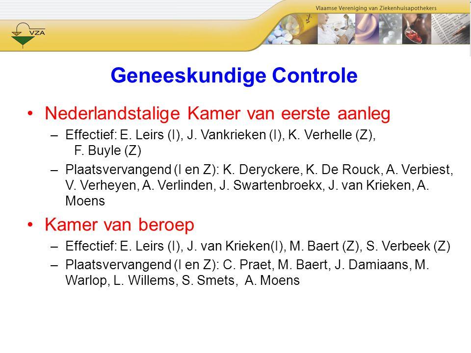 Geneeskundige Controle Nederlandstalige Kamer van eerste aanleg –Effectief: E. Leirs (I), J. Vankrieken (I), K. Verhelle (Z), F. Buyle (Z) –Plaatsverv