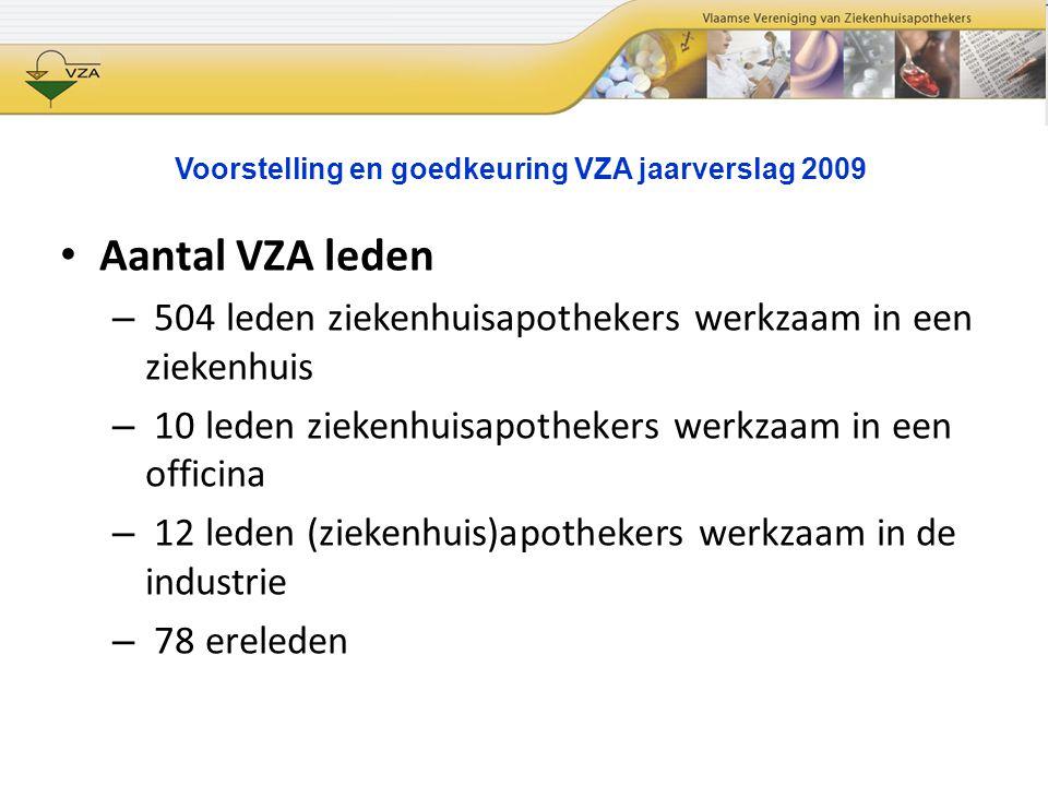 Voorstelling en goedkeuring VZA jaarverslag 2009 Aantal VZA leden – 504 leden ziekenhuisapothekers werkzaam in een ziekenhuis – 10 leden ziekenhuisapo