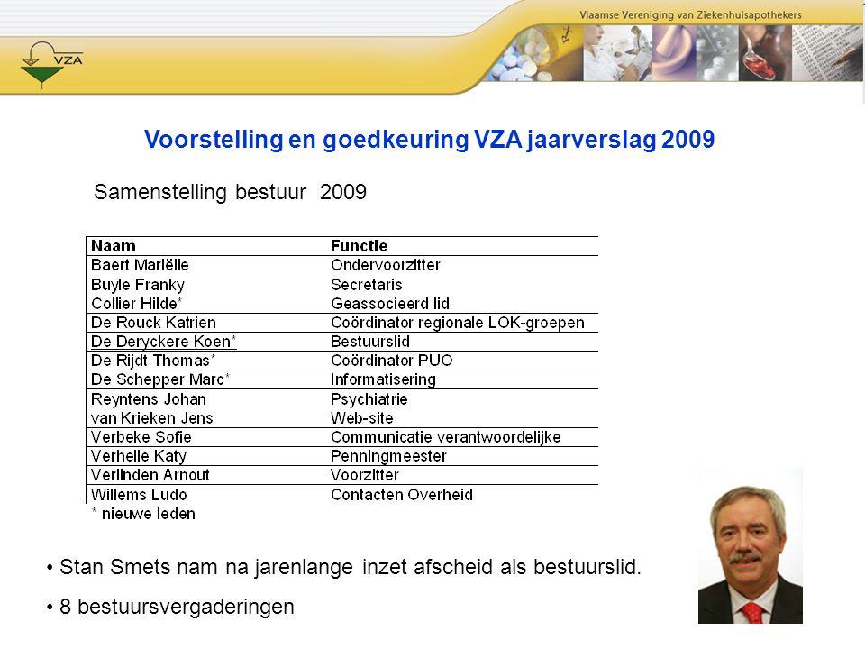 Voorstelling en goedkeuring VZA jaarverslag 2009 Samenstelling bestuur 2009 Stan Smets nam na jarenlange inzet afscheid als bestuurslid. 8 bestuursver