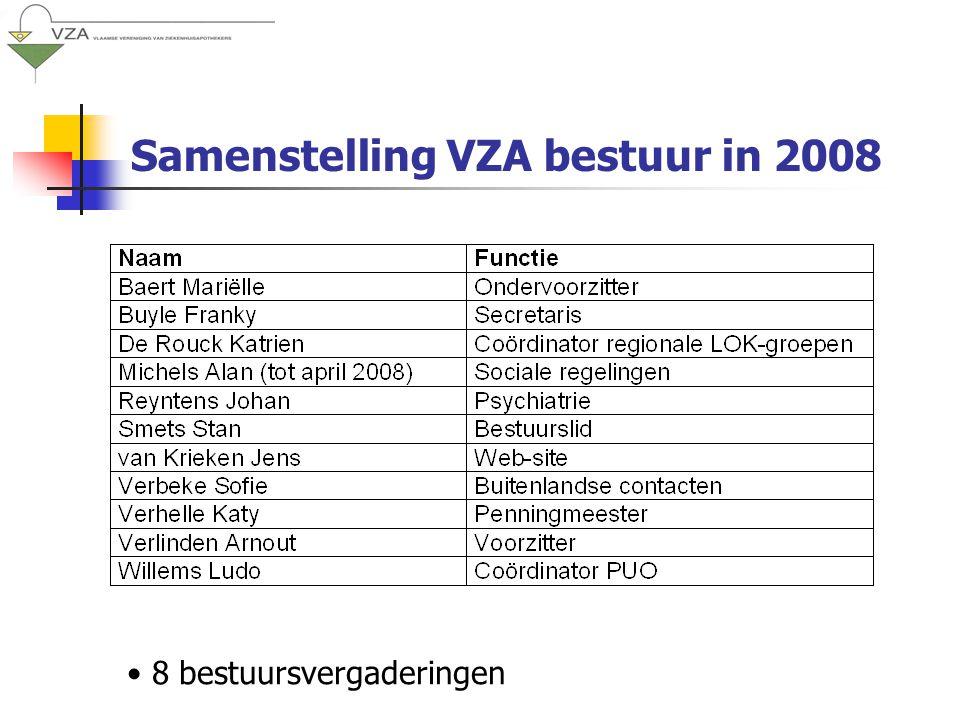 Samenstelling VZA bestuur in 2008 8 bestuursvergaderingen
