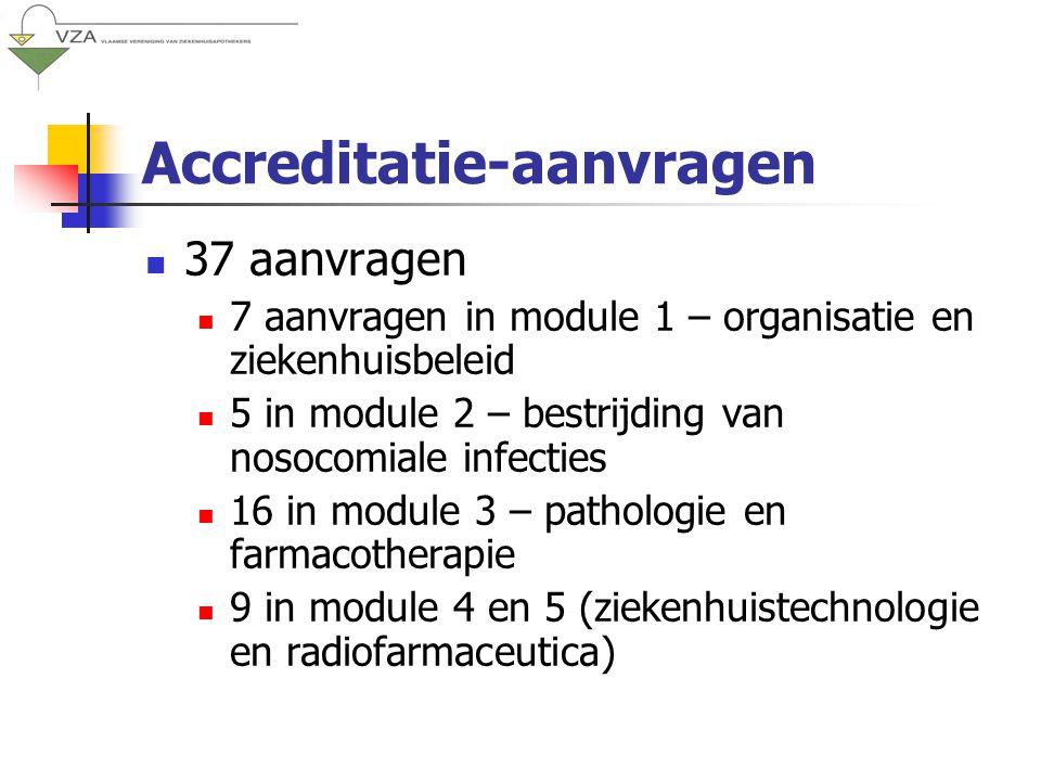 Accreditatie-aanvragen 37 aanvragen 7 aanvragen in module 1 – organisatie en ziekenhuisbeleid 5 in module 2 – bestrijding van nosocomiale infecties 16 in module 3 – pathologie en farmacotherapie 9 in module 4 en 5 (ziekenhuistechnologie en radiofarmaceutica)