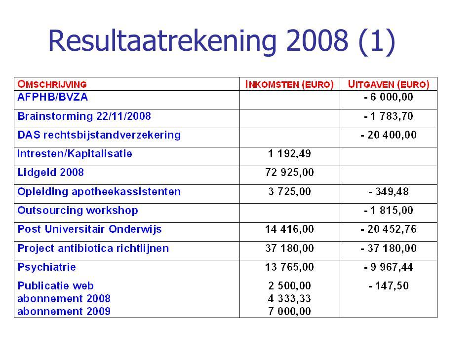 Resultaatrekening 2008 (1)