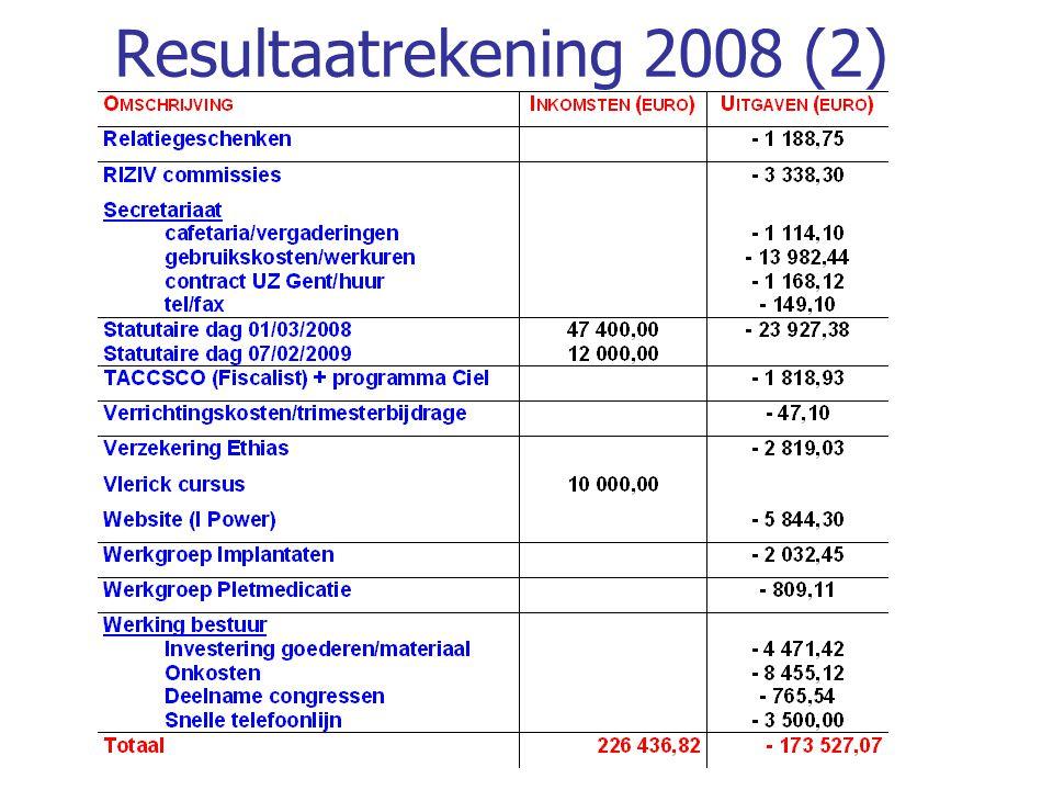 Resultaatrekening 2008 (2)