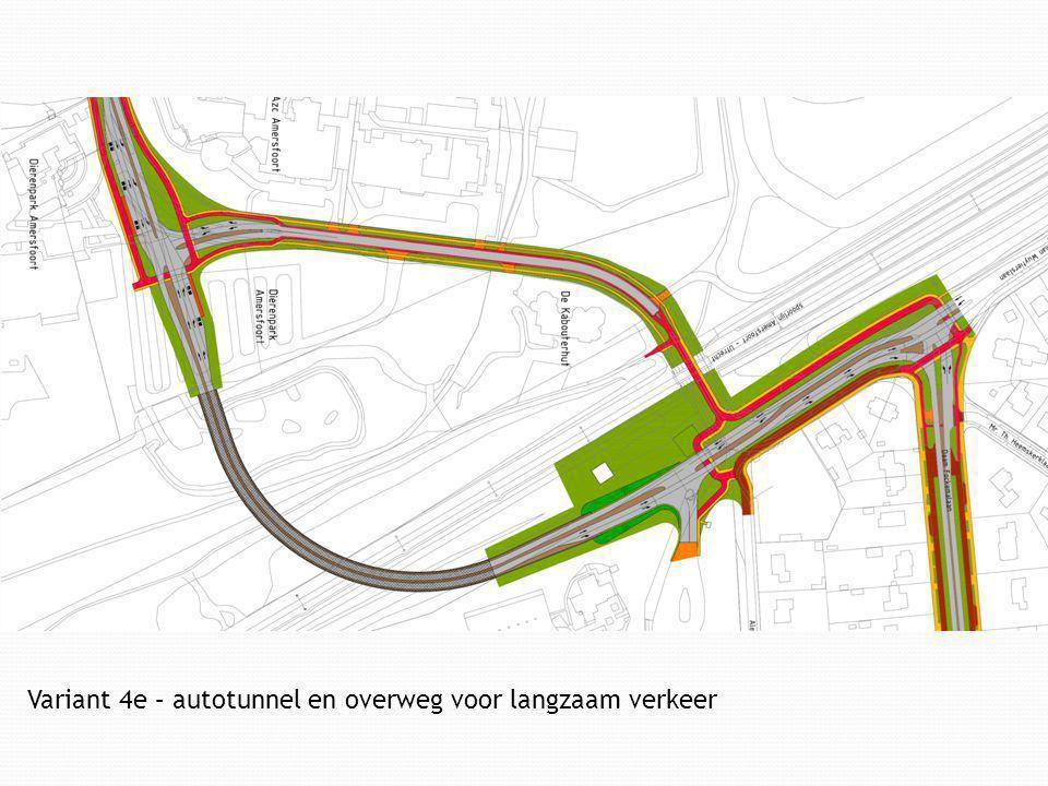 Variant 4e – autotunnel en overweg voor langzaam verkeer