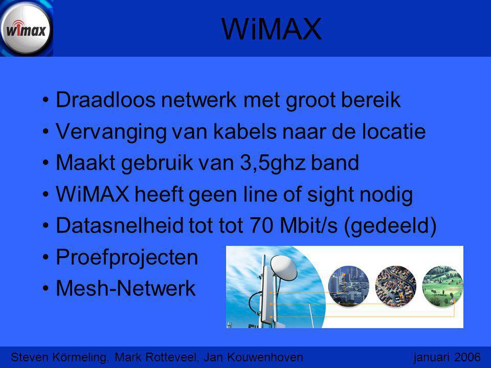 Doel van WiMAX Oplossen laatste meters aansluiting naar een locatie In landen en gebieden met lagere bevolkingsdichtheid of gebrek aan vaste netwerken Steven Körmeling, Mark Rotteveel, Jan Kouwenhoven januari 2006