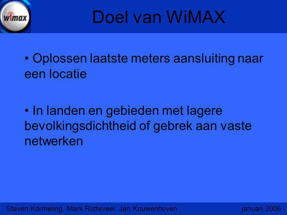 Standaarden IEEE WiMAX is geen losse-standaard WiMAX forum Maar gebaseerd op de IEEE 802.16 standaardIEEE Steven Körmeling, Mark Rotteveel, Jan Kouwenhoven januari 2006