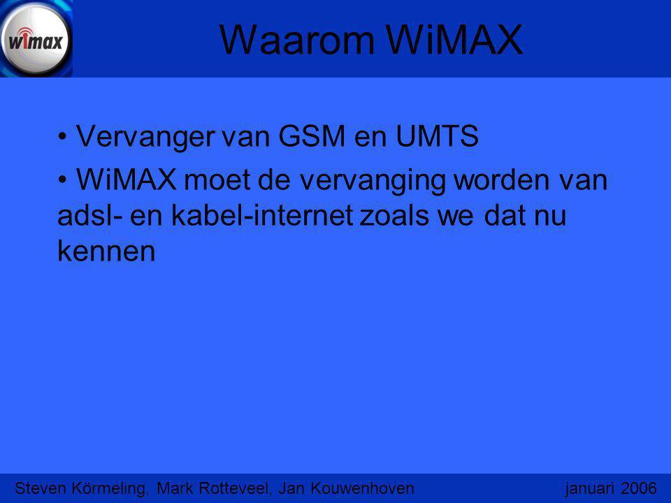 Waarom WiMAX Vervanger van GSM en UMTS WiMAX moet de vervanging worden van adsl- en kabel-internet zoals we dat nu kennen Steven Körmeling, Mark Rotte