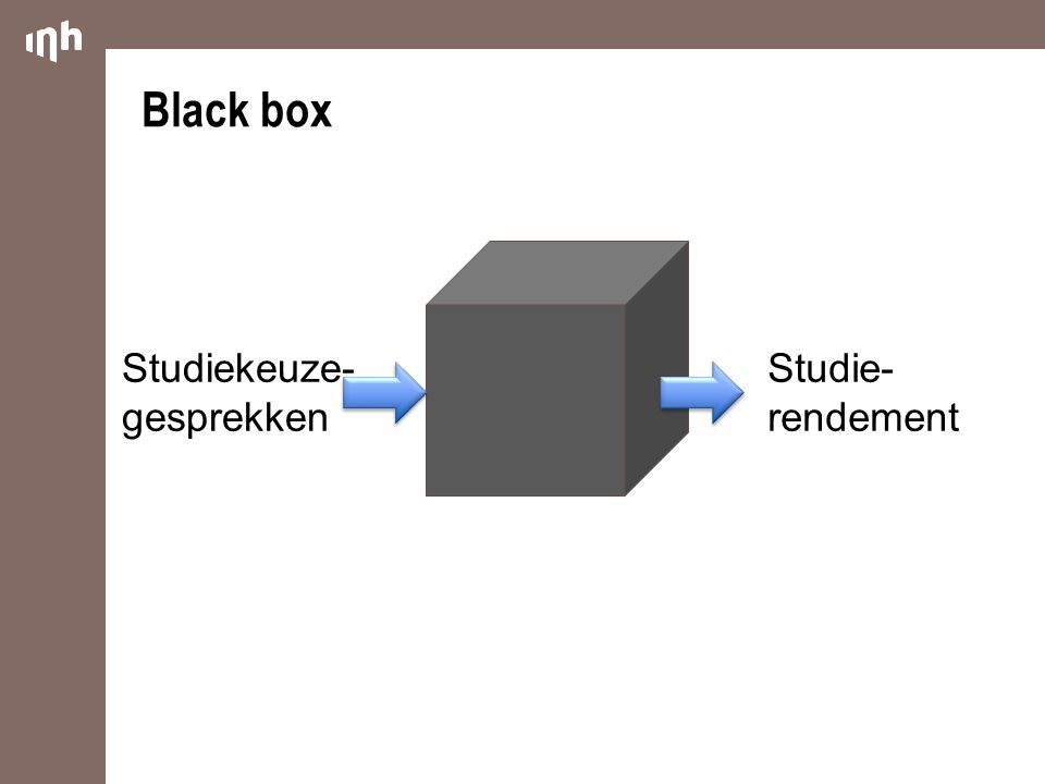 Studie- rendement Studiekeuze- gesprekken Black box