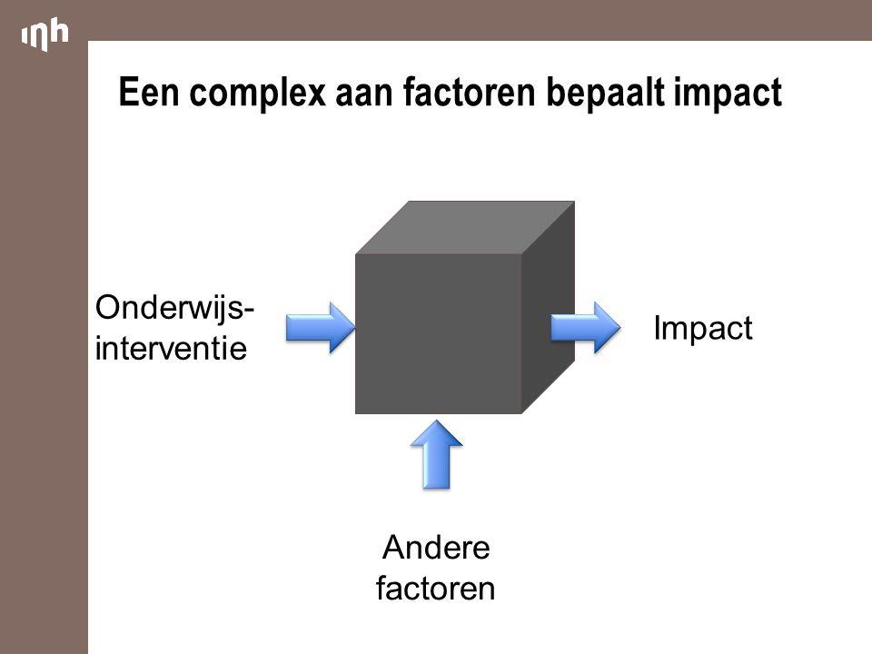 Impact Onderwijs- interventie Een complex aan factoren bepaalt impact Andere factoren