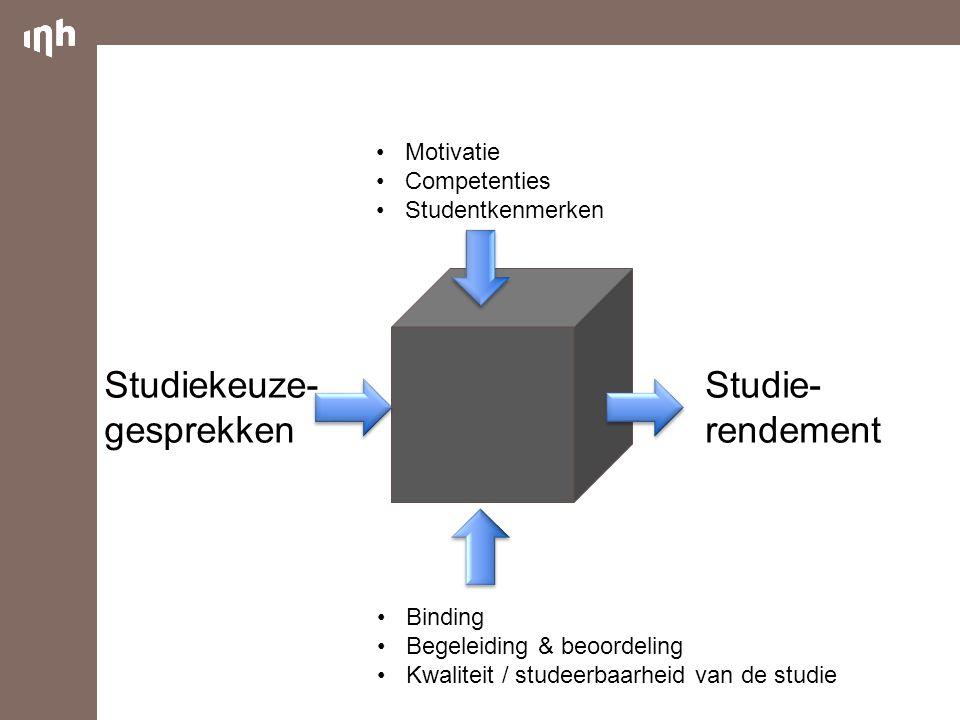Studie- rendement Studiekeuze- gesprekken Motivatie Competenties Studentkenmerken Binding Begeleiding & beoordeling Kwaliteit / studeerbaarheid van de