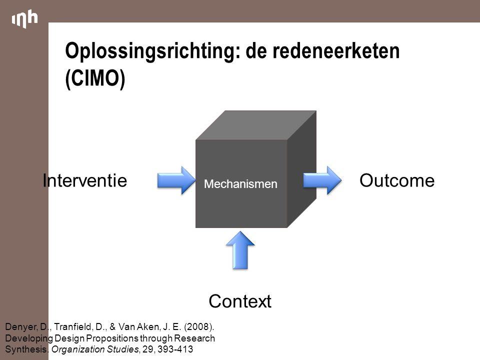 Mechanismen OutcomeInterventie Oplossingsrichting: de redeneerketen (CIMO) Context Denyer, D., Tranfield, D., & Van Aken, J. E. (2008). Developing Des