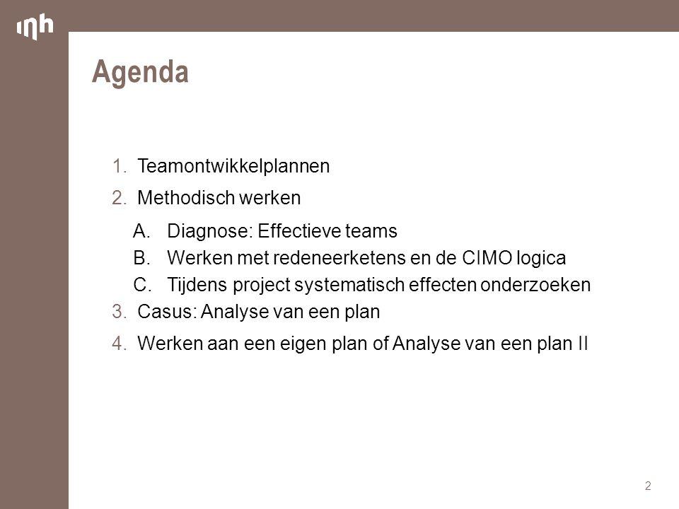 Agenda 1.Teamontwikkelplannen 2.Methodisch werken A.Diagnose: Effectieve teams B.Werken met redeneerketens en de CIMO logica C.Tijdens project systema