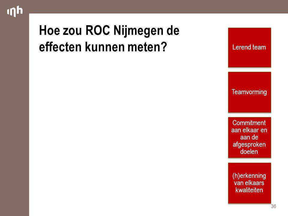 Hoe zou ROC Nijmegen de effecten kunnen meten? 36 Lerend team (h)erkenning van elkaars kwaliteiten Teamvorming Commitment aan elkaar en aan de afgespr