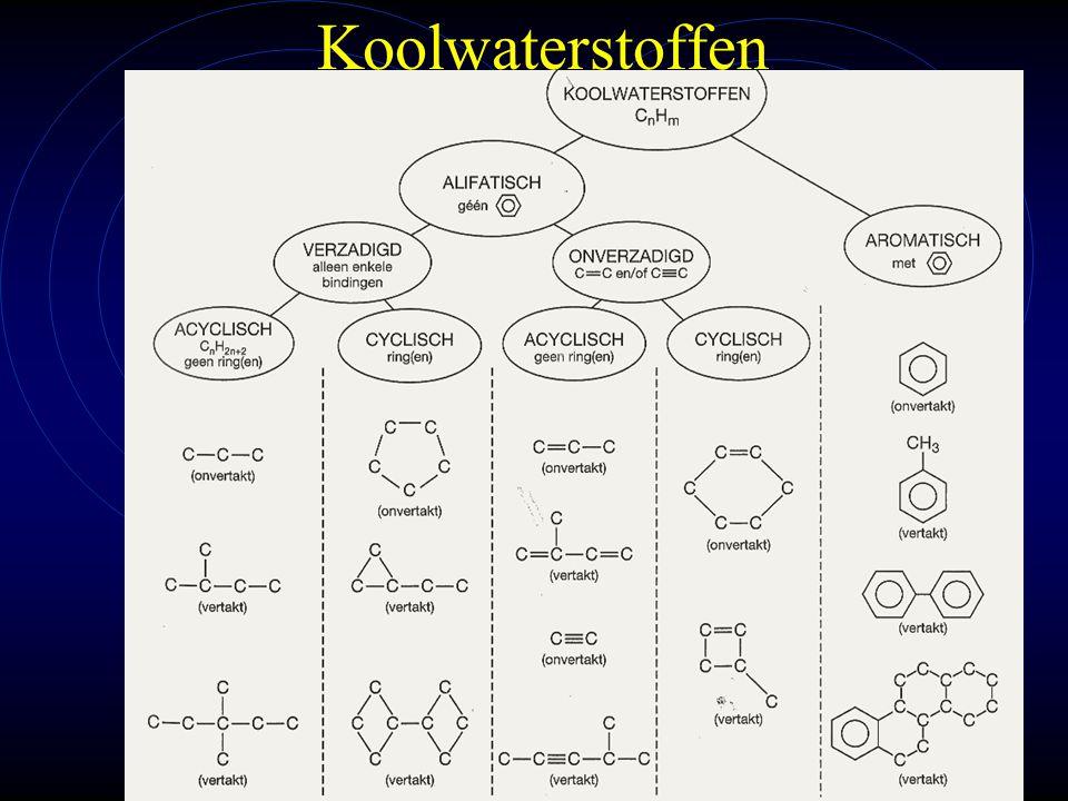 mlavd@BCEC1 Koolwaterstoffen