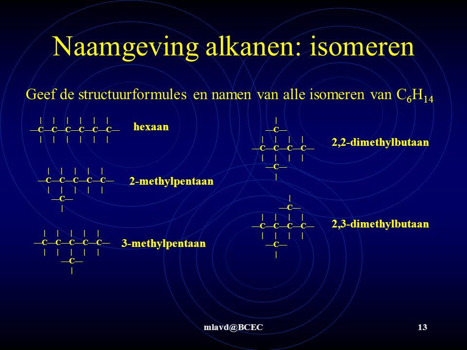 mlavd@BCEC13 Naamgeving alkanen: isomeren Geef de structuurformules en namen van alle isomeren van C 6 H 14 | | | | | | —C—C—C—C—C—C— | | | | | | hexaan | | | | | —C—C—C—C—C— | | | | | —C— | | —C— | | | | —C—C—C—C— | | | | —C— | 2-methylpentaan | | | | | —C—C—C—C—C— | | | | | —C— | 3-methylpentaan | —C— | | | | —C—C—C—C— | | | | —C— | 2,2-dimethylbutaan 2,3-dimethylbutaan