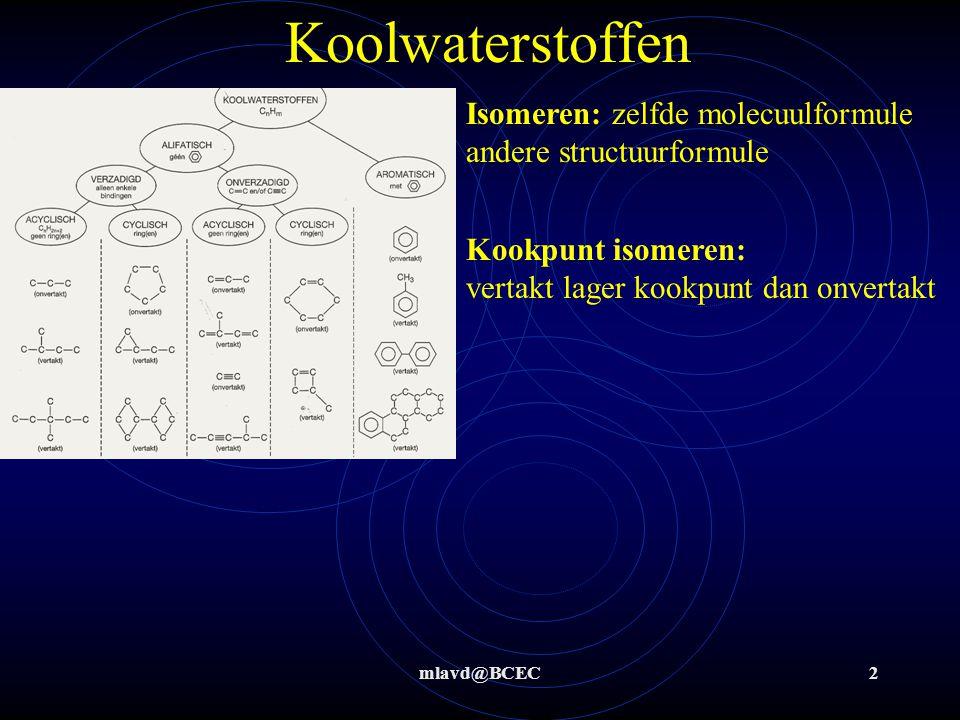 mlavd@BCEC2 Koolwaterstoffen Isomeren: zelfde molecuulformule andere structuurformule Kookpunt isomeren: vertakt lager kookpunt dan onvertakt