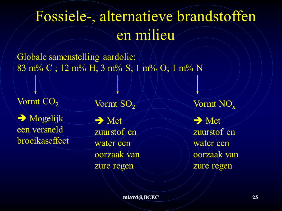 mlavd@BCEC25 Fossiele-, alternatieve brandstoffen en milieu Globale samenstelling aardolie: 83 m% C ; 12 m% H; 3 m% S; 1 m% O; 1 m% N Vormt CO 2  Mog
