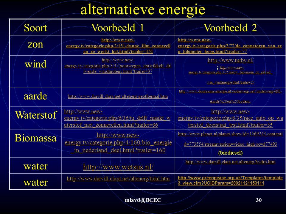 mlavd@BCEC30 alternatieve energie SoortVoorbeeld 1Voorbeeld 2 zon http://www.new- energy.tv/categorie.php/2/151/dunne_film_zonnecell en_zo_werkt_het.h