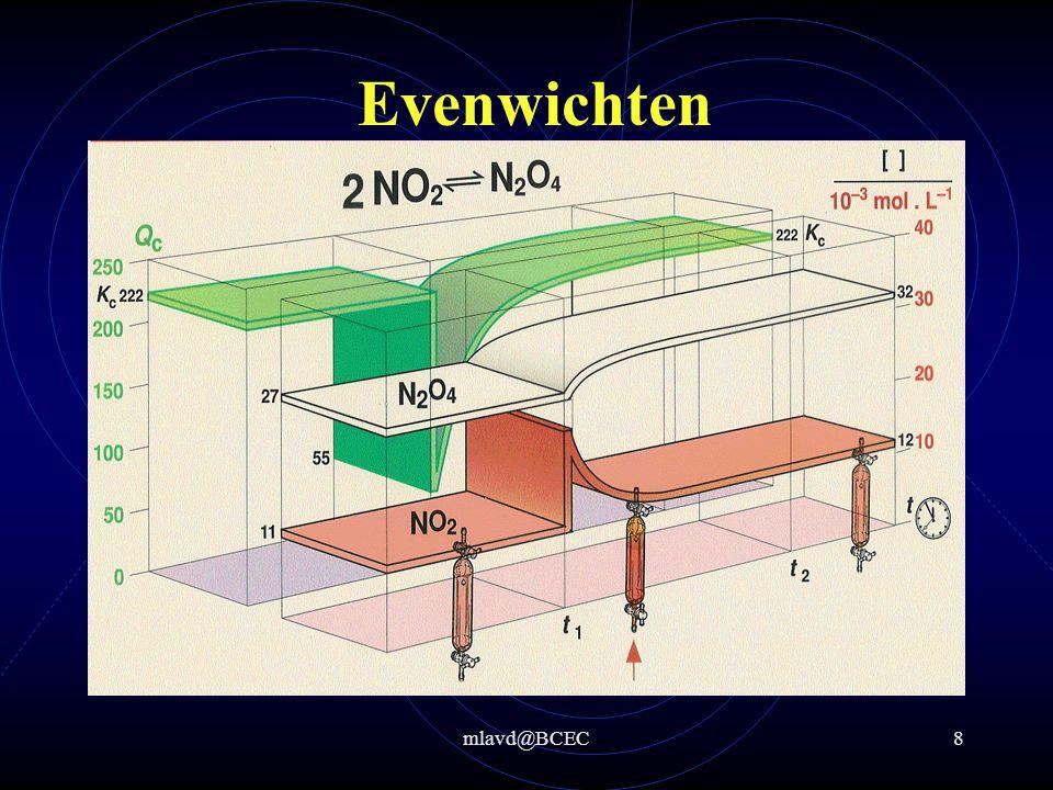 mlavd@BCEC7 Evenwichtsvoorwaarde = K ev Bereken hoeveel gram N 2 O 4 gevormd en hoeveel gram NO 2 overblijft wordt als je 2,00 gram NO 2 in een vat van 2,00 L brengt.