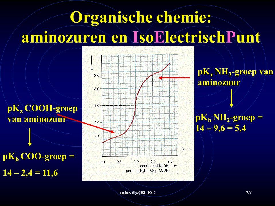 mlavd@BCEC27 Organische chemie: aminozuren en IsoElectrischPunt pK z COOH-groep van aminozuur pK z NH 3 -groep van aminozuur pK b COO-groep = 14 – 2,4