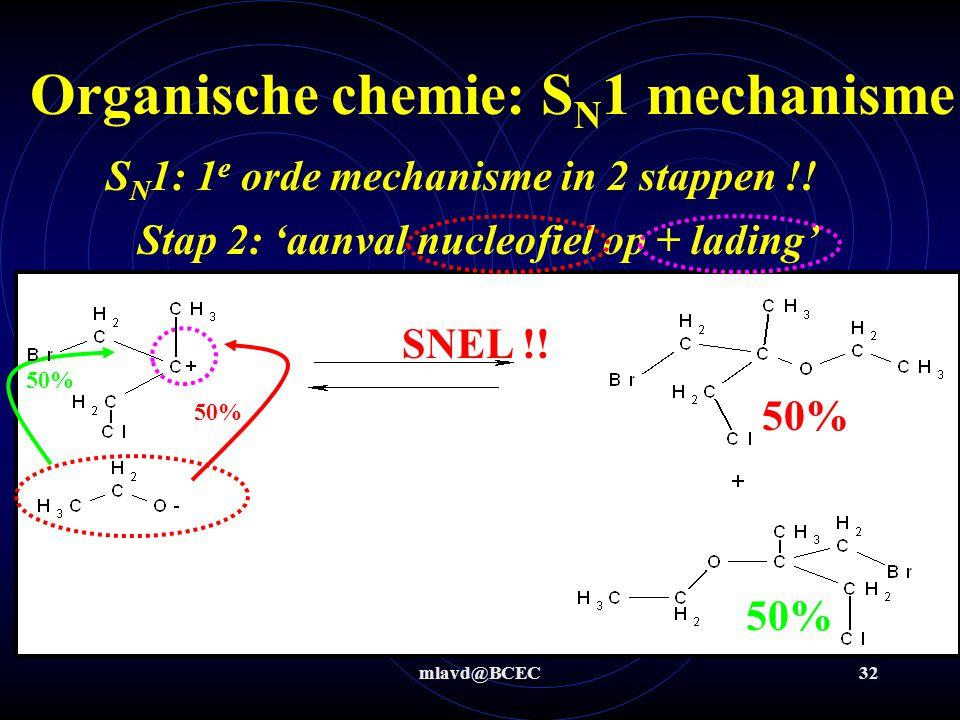 mlavd@BCEC32 Organische chemie: S N 1 mechanisme S N 1: 1 e orde mechanisme in 2 stappen !! Stap 2: 'aanval nucleofiel op + lading' SNEL !! 50%