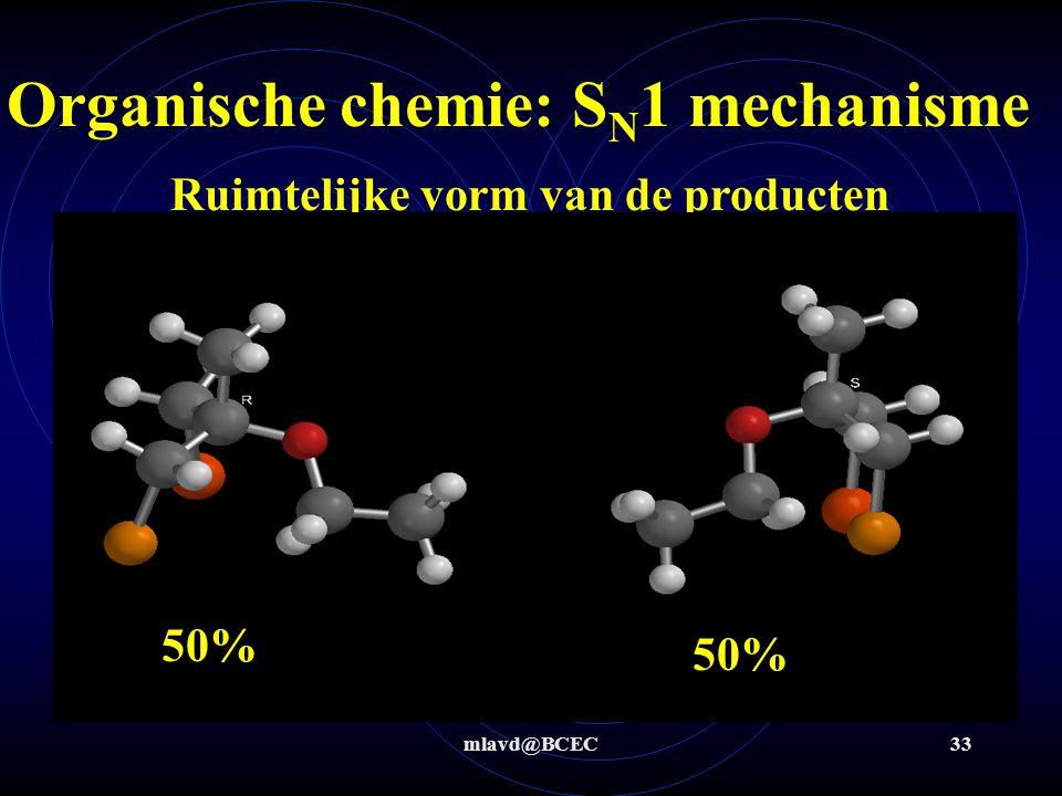 mlavd@BCEC33 Organische chemie: S N 1 mechanisme Ruimtelijke vorm van de producten 50%