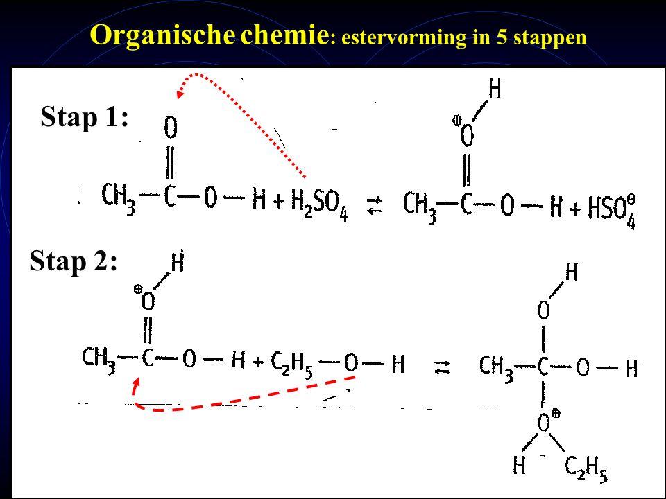 mlavd@BCEC36 Organische chemie : estervorming in 5 stappen Stap 1: Stap 2: