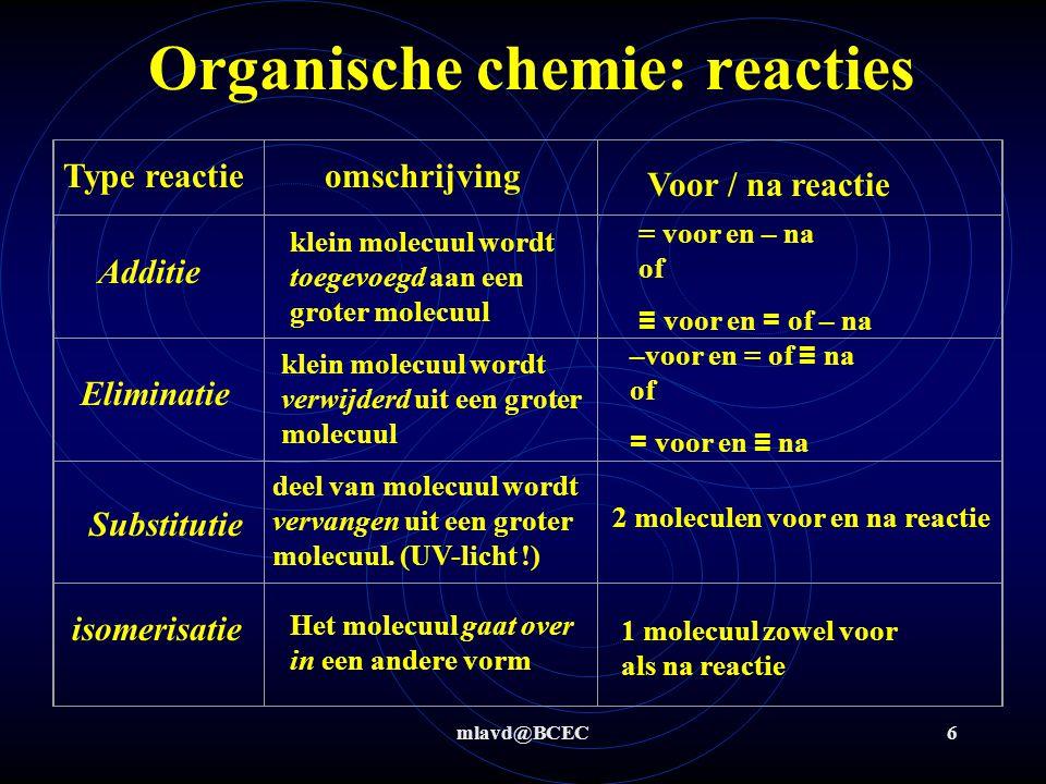 mlavd@BCEC6 Organische chemie: reacties Type reactieomschrijving Voor / na reactie = voor en – na of ≡ voor en = of – na –voor en = of ≡ na of = voor